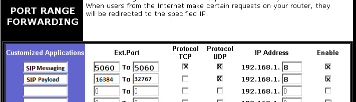 What ports should I forward on my Router to make SIP work?
